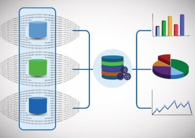 Data Warehousing & Business Intelligence